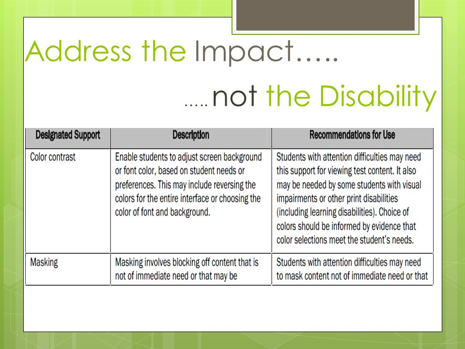….. not the Disability Address the Impact…..