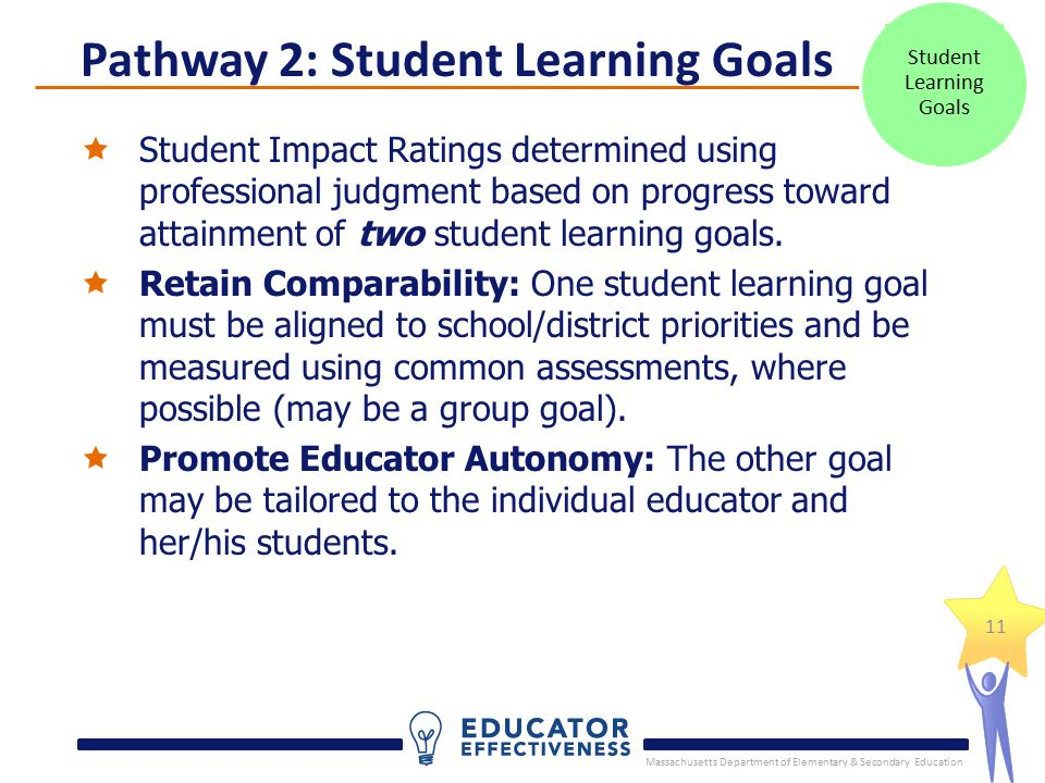 Massachusetts Department of Elementary & Secondary Education 11  Student Impact Ratings determined using professional judgment based on progress toward attainment of two student learning goals.