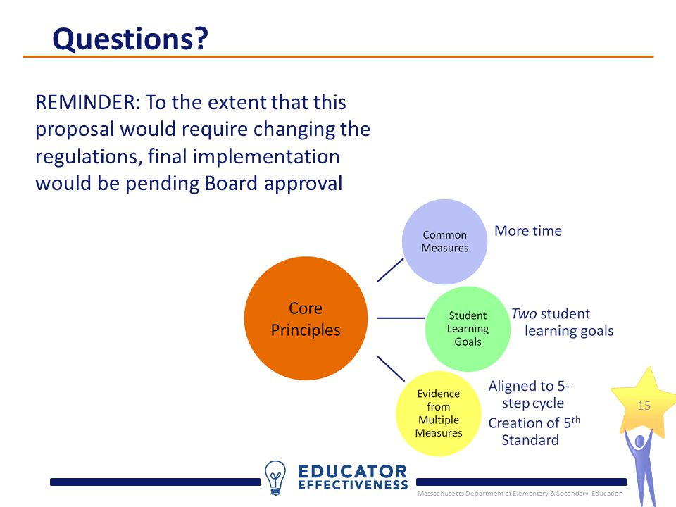 Massachusetts Department of Elementary & Secondary Education 15 Questions? REMINDER: To the extent that this proposal would require changing the regul
