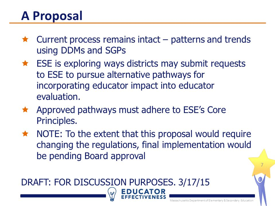 Massachusetts Department of Elementary & Secondary Education 7  Current process remains intact – patterns and trends using DDMs and SGPs  ESE is exploring ways districts may submit requests to ESE to pursue alternative pathways for incorporating educator impact into educator evaluation.