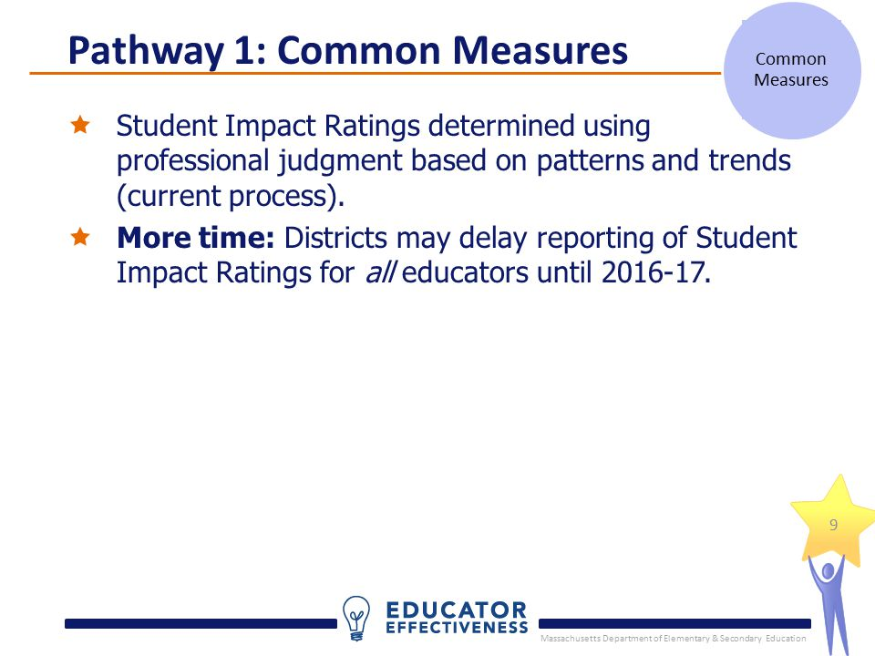 Massachusetts Department of Elementary & Secondary Education 9  Student Impact Ratings determined using professional judgment based on patterns and t