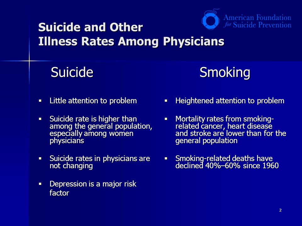 2 Suicide and Other Illness Rates Among Physicians Suicide  Little attention to problem  Suicide rate is higher than among the general population, especially among women physicians  Suicide rates in physicians are not changing  Depression is a major risk factor Smoking  Heightened attention to problem  Mortality rates from smoking- related cancer, heart disease and stroke are lower than for the general population  Smoking-related deaths have declined 40%–60% since 1960
