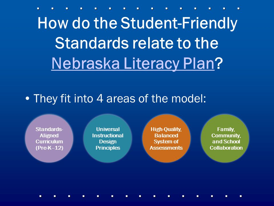 How do the Student-Friendly Standards relate to the Nebraska Literacy Plan.