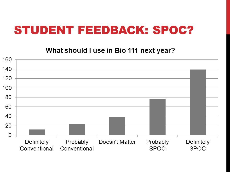 STUDENT FEEDBACK: SPOC?