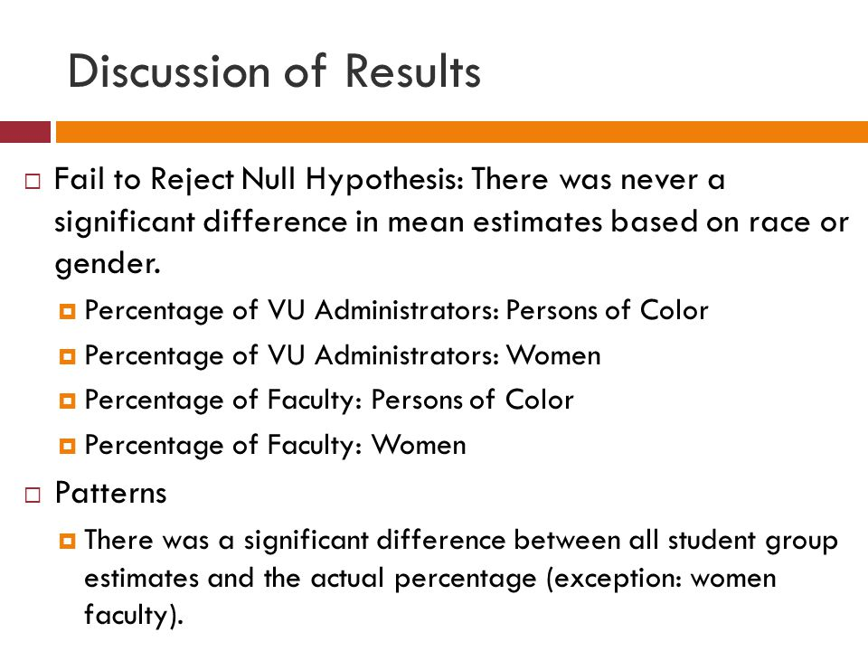 Discussion of Results  Fail to Reject Null Hypothesis: There was never a significant difference in mean estimates based on race or gender.