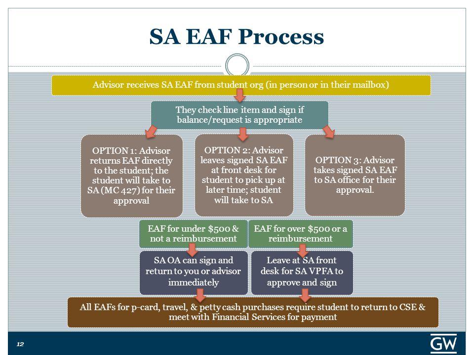 12 SA EAF Process OPTION 2: Advisor leaves signed SA EAF at front desk for student to pick up at later time; student will take to SA OPTION 3: Advisor takes signed SA EAF to SA office for their approval.