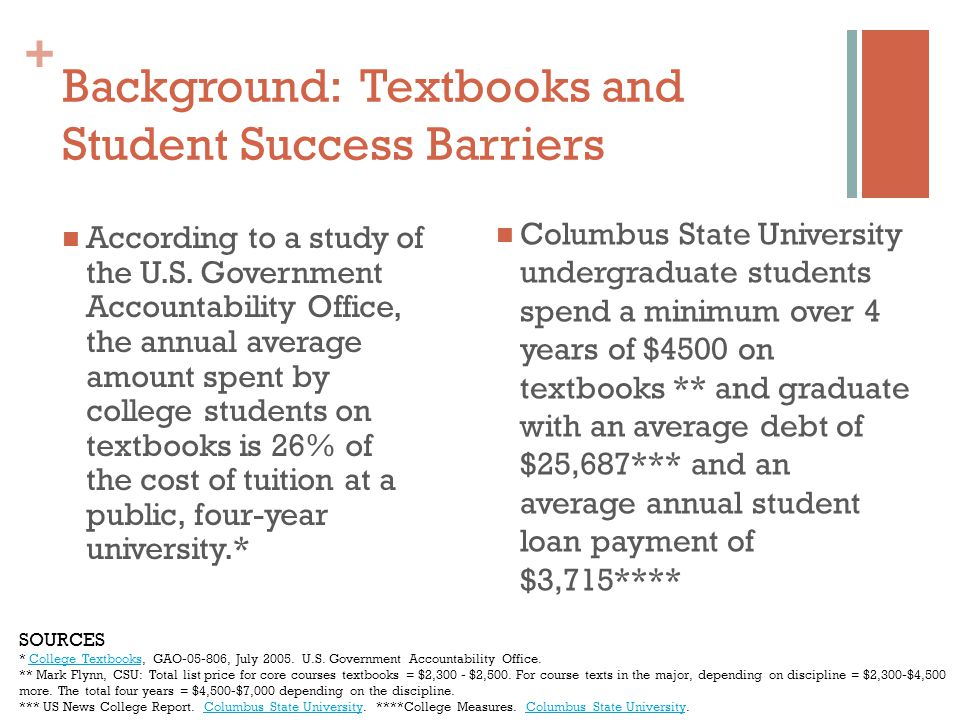 + Background: Textbooks and Student Success Barriers According to a study of the U.S.