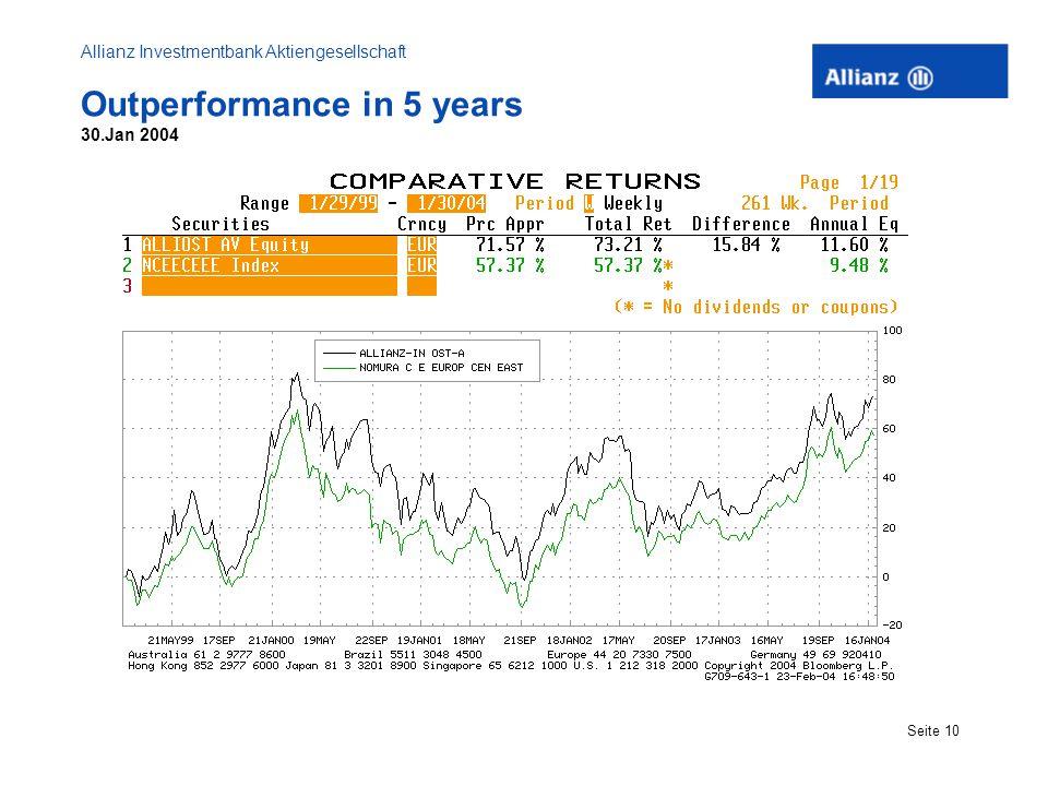 Allianz Investmentbank Aktiengesellschaft Seite 10 Outperformance in 5 years 30.Jan 2004