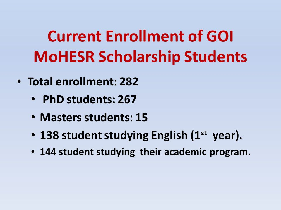 Current Enrollment of GOI MoHESR Scholarship Students Total enrollment: 282 PhD students: 267 Masters students: 15 138 student studying English (1 st