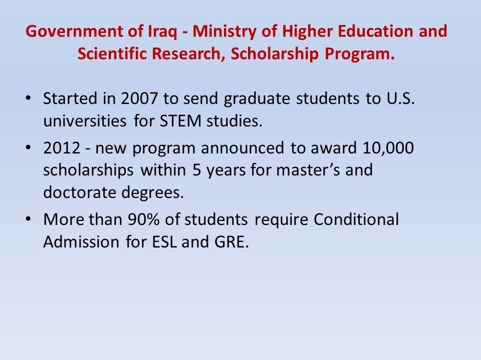 Contact Us Iraqi Cultural Office, Washington DC Dr.