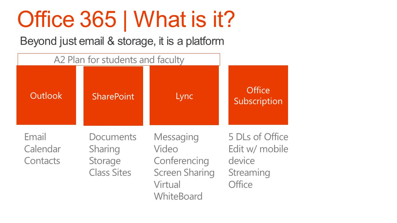 Beyond just email & storage, it is a platform
