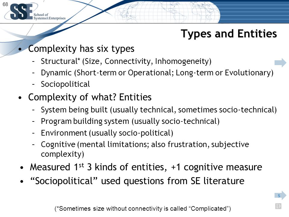 Complexity has six types –Structural* (Size, Connectivity, Inhomogeneity) –Dynamic (Short-term or Operational; Long-term or Evolutionary) –Sociopolitical Complexity of what.