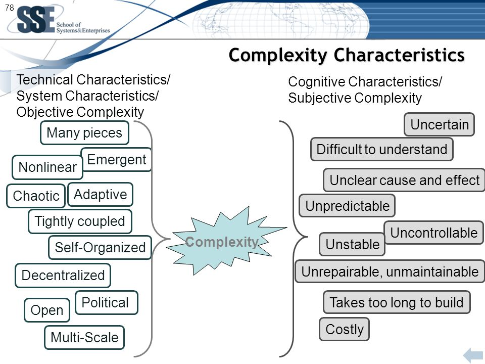 Complexity Characteristics Technical Characteristics/ System Characteristics/ Objective Complexity Cognitive Characteristics/ Subjective Complexity Many pieces Multi-Scale Decentralized Adaptive Political Emergent Chaotic Open Self-Organized Difficult to understand Takes too long to build Unrepairable, unmaintainable Uncontrollable Costly Unstable Unclear cause and effect Unpredictable Uncertain Complexity Nonlinear Tightly coupled 78