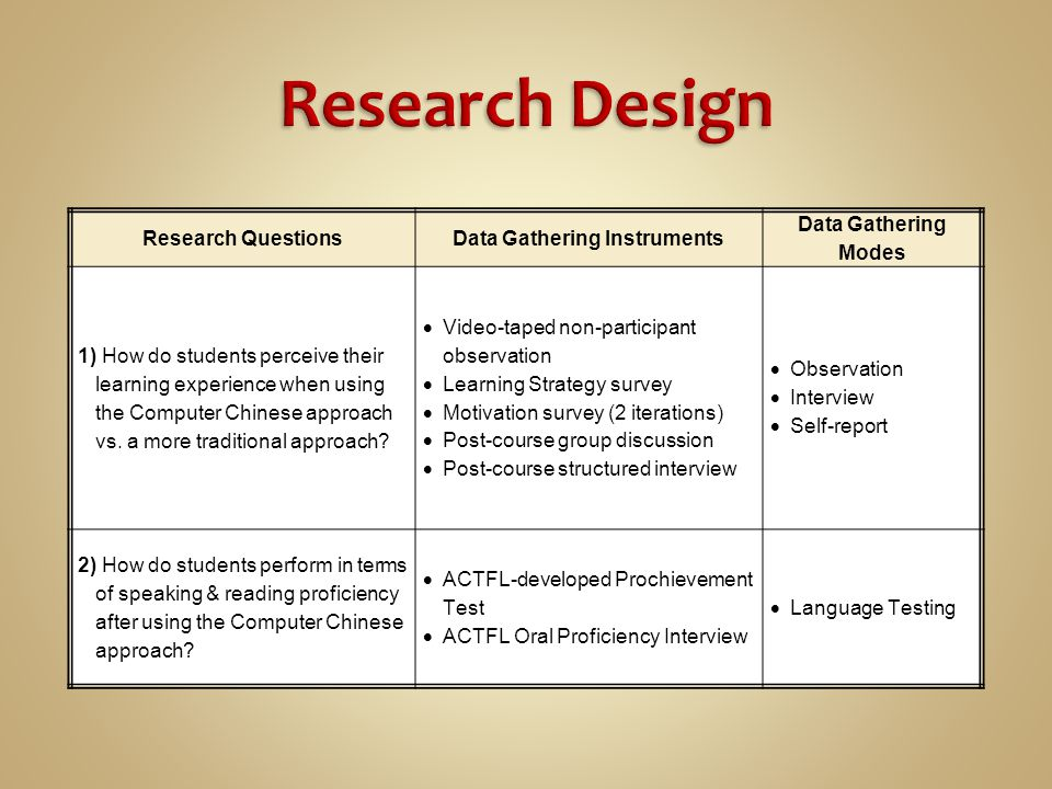 Research QuestionsData Gathering Instruments Data Gathering Modes 1) How do students perceive their learning experience when using the Computer Chinese approach vs.