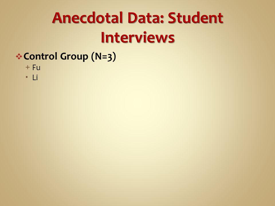  Control Group (N=3) + Fu  Li