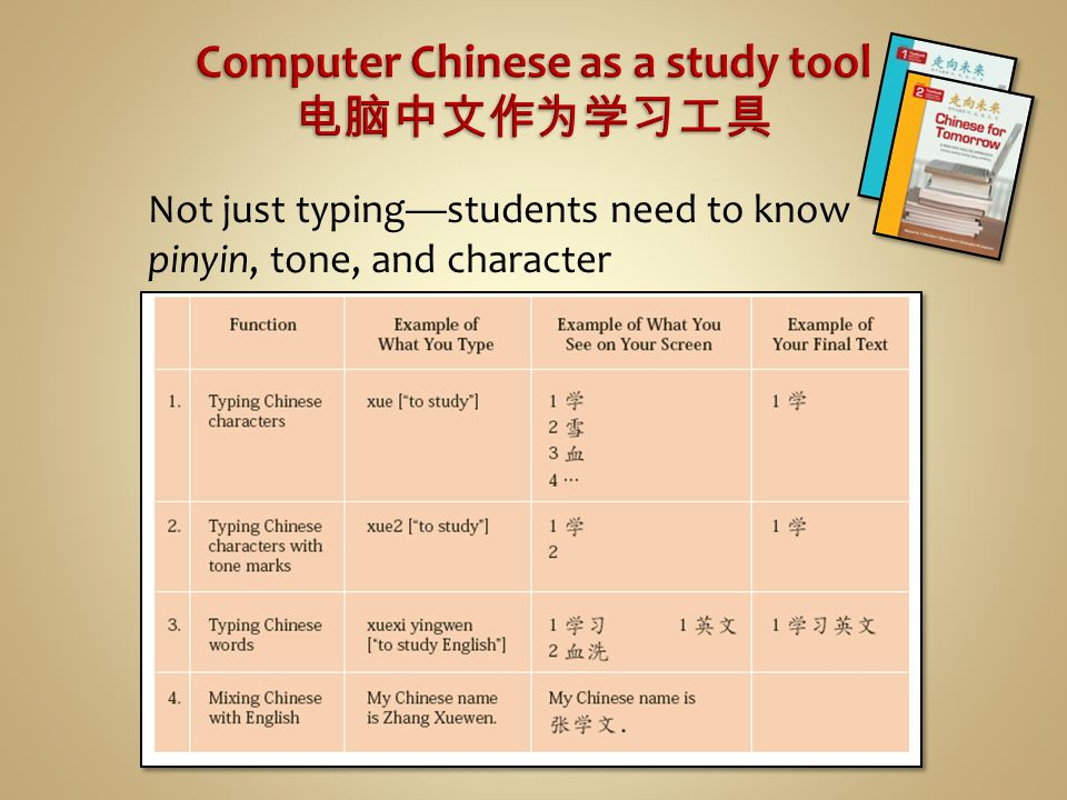 Not just typing—students need to know pinyin, tone, and character