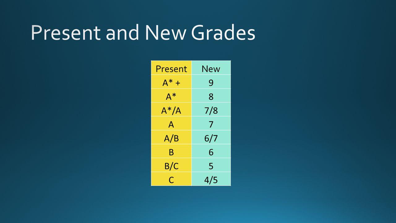 PresentNew A* +9 A*8 A*/A7/8 A7 A/B6/7 B6 B/C5 C4/5