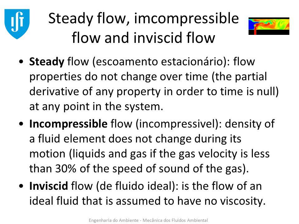 Engenharia do Ambiente - Mecânica dos Fluidos Ambiental Streamlines Streamlines are lines tangent to the velocity vector.