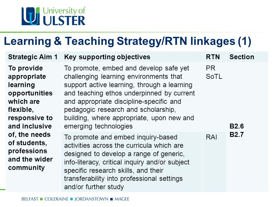 Learning & Teaching Strategy/RTN linkages (1) Strategic Aim 1Key supporting objectivesRTNSection To provide appropriate learning opportunities which a