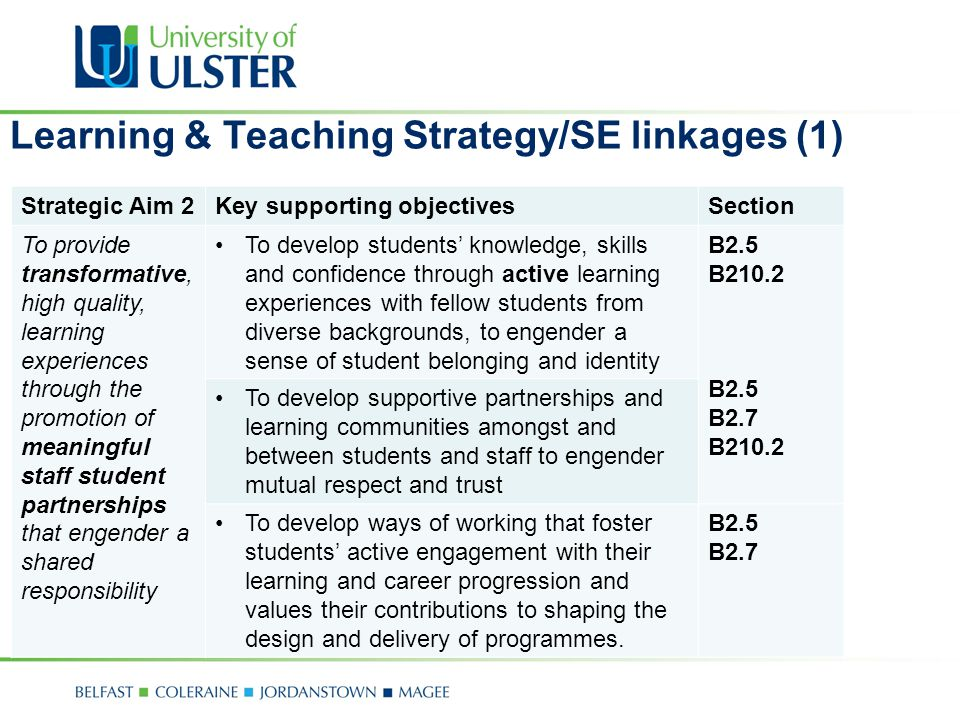 Learning & Teaching Strategy/RTN linkages (1) Strategic Aim 2Key supporting objectivesSection To provide transformative, high quality, learning experiences through the promotion of meaningful staff student partnerships that engender a shared responsibility To ensure that all students are clear about what they can reasonably expect of their course and what is expected from them B210.2 B4 B210.1 B2.5 B2.7 B210.1 B2.5 B2.7 B4 To embed within the curriculum opportunities for students to develop as global citizens, socially, ethically and environmentally aware, sensitive to international contexts and cultures To exploit opportunities within course design and programme delivery for internationalising the curriculum and the student body To provide explicit opportunities for students to learn about sustainability, formally and informally, engaging with communities and employers.