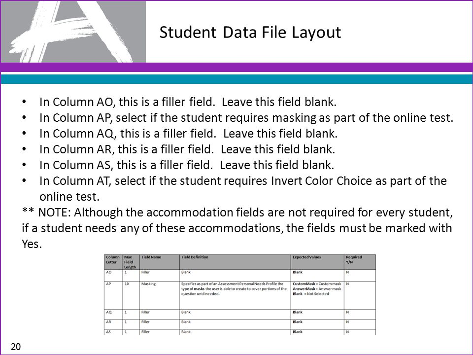 Student Data File Layout 20 In Column AO, this is a filler field.