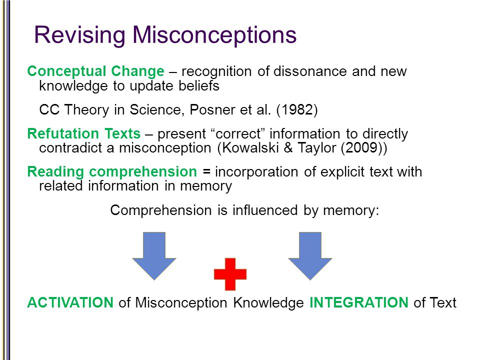 Revising Misconceptions Conceptual Change – recognition of dissonance and new knowledge to update beliefs CC Theory in Science, Posner et al.