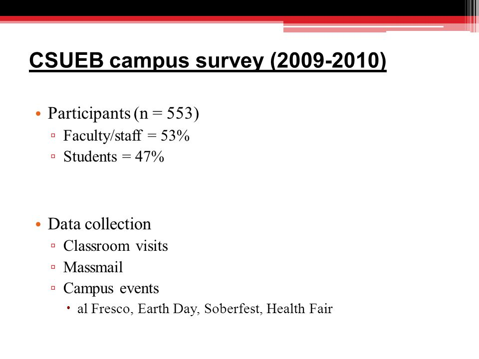 CSUEB campus survey (2009-2010) Participants (n = 553) ▫ Faculty/staff = 53% ▫ Students = 47% Data collection ▫ Classroom visits ▫ Massmail ▫ Campus events  al Fresco, Earth Day, Soberfest, Health Fair