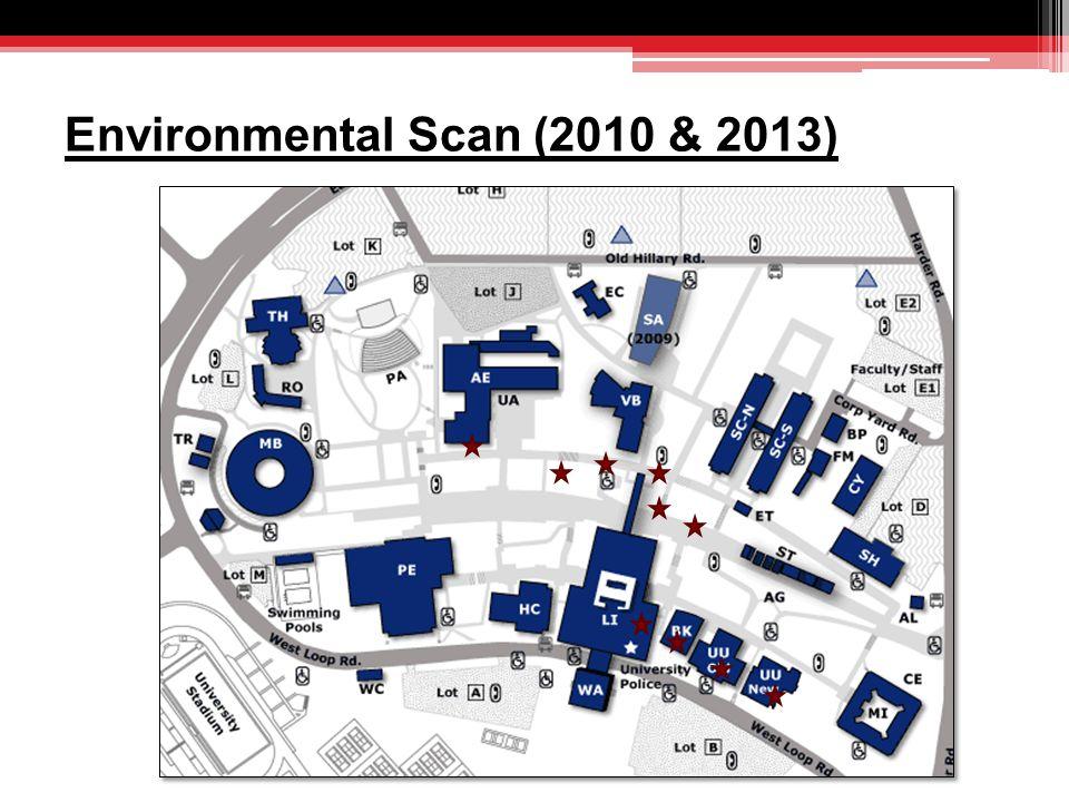 Environmental Scan (2010 & 2013)