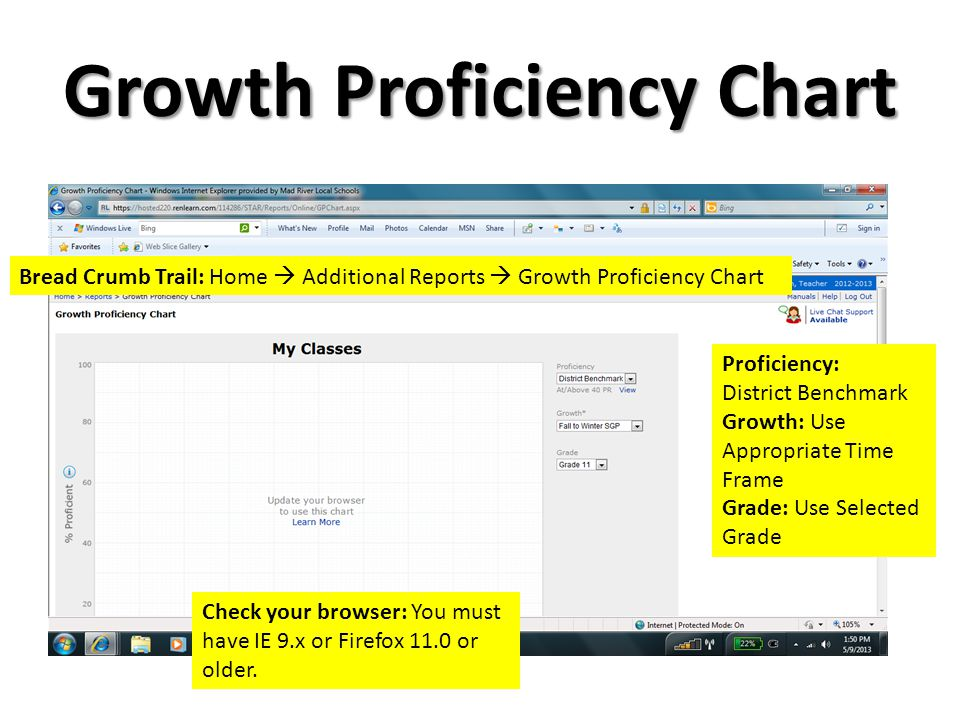 Growth Proficiency Chart Bread Crumb Trail: Home  Additional Reports  Growth Proficiency Chart Proficiency: District Benchmark Growth: Use Appropriate Time Frame Grade: Use Selected Grade Check your browser: You must have IE 9.x or Firefox 11.0 or older.