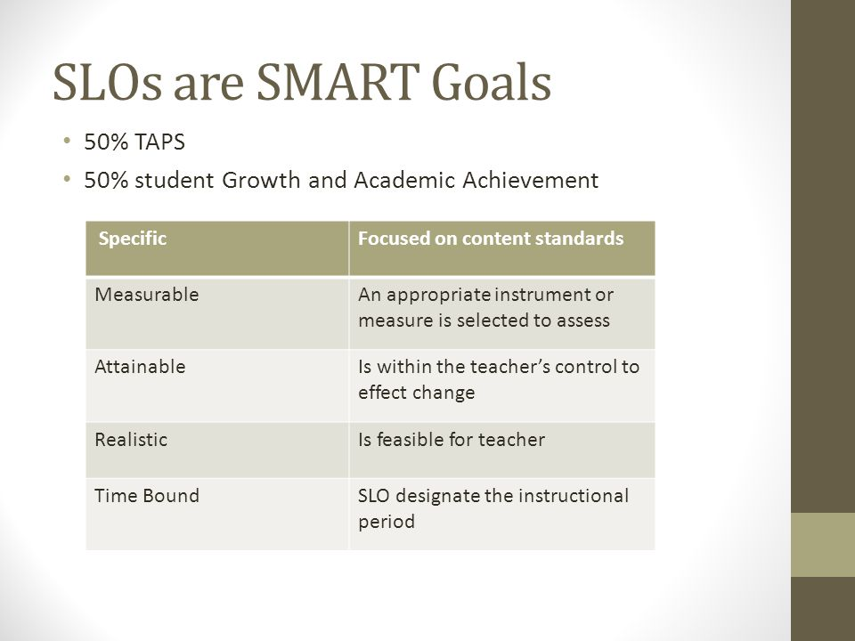 SLOs are SMART Goals 50% TAPS 50% student Growth and Academic Achievement SpecificFocused on content standards MeasurableAn appropriate instrument or measure is selected to assess AttainableIs within the teacher's control to effect change RealisticIs feasible for teacher Time BoundSLO designate the instructional period