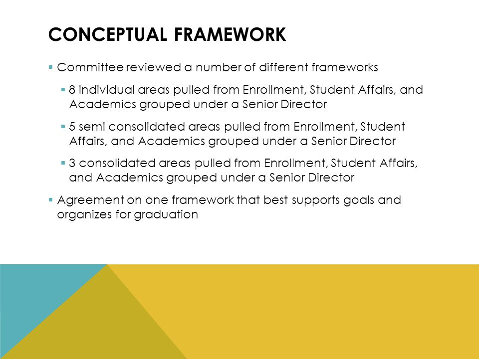 CONCEPTUAL FRAMEWORK  Committee reviewed a number of different frameworks  8 individual areas pulled from Enrollment, Student Affairs, and Academics grouped under a Senior Director  5 semi consolidated areas pulled from Enrollment, Student Affairs, and Academics grouped under a Senior Director  3 consolidated areas pulled from Enrollment, Student Affairs, and Academics grouped under a Senior Director  Agreement on one framework that best supports goals and organizes for graduation