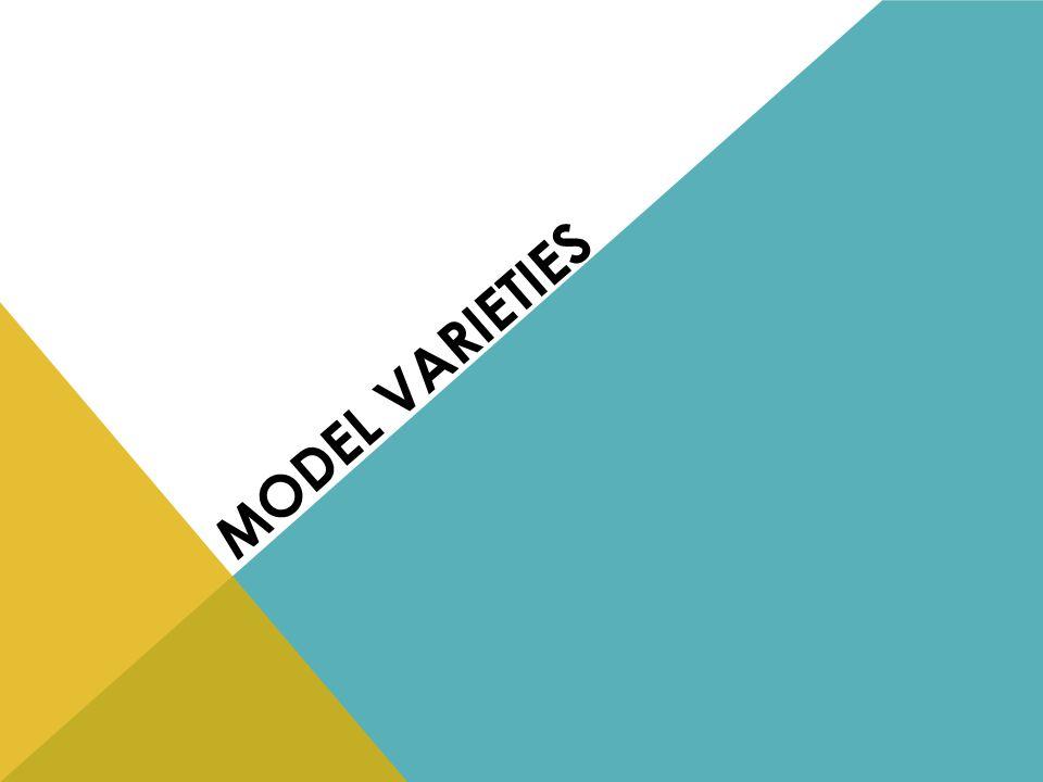 MODEL VARIETIES