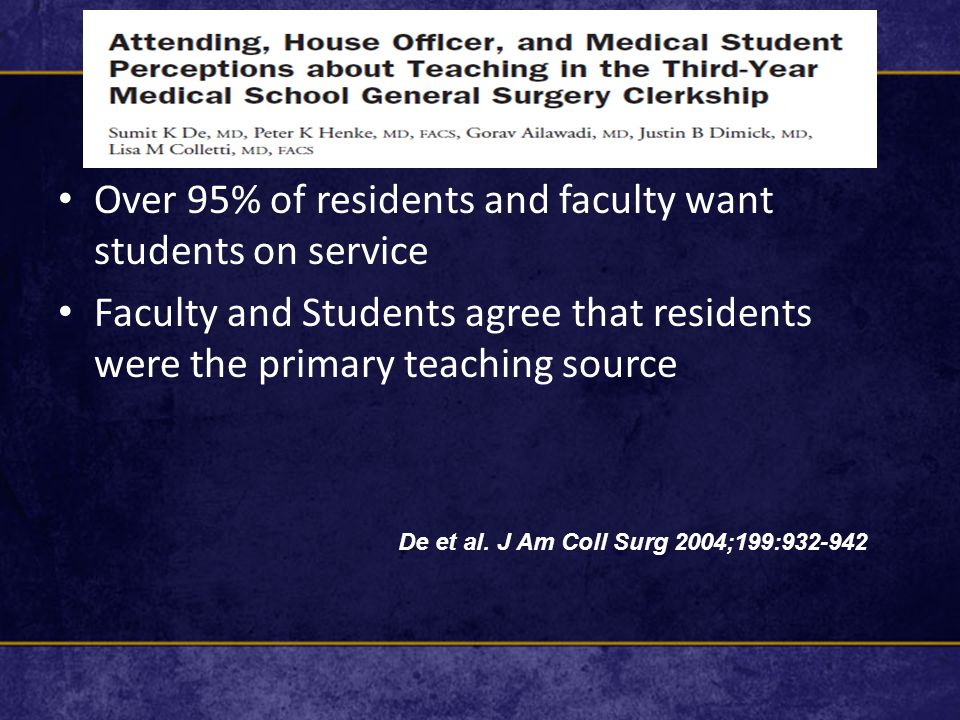 Over 95% of residents and faculty want students on service Faculty and Students agree that residents were the primary teaching source De et al.