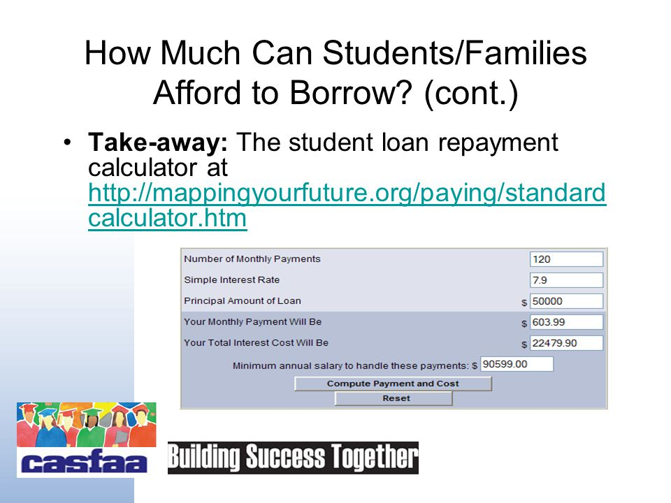 How Much Can Students/Families Afford to Borrow.