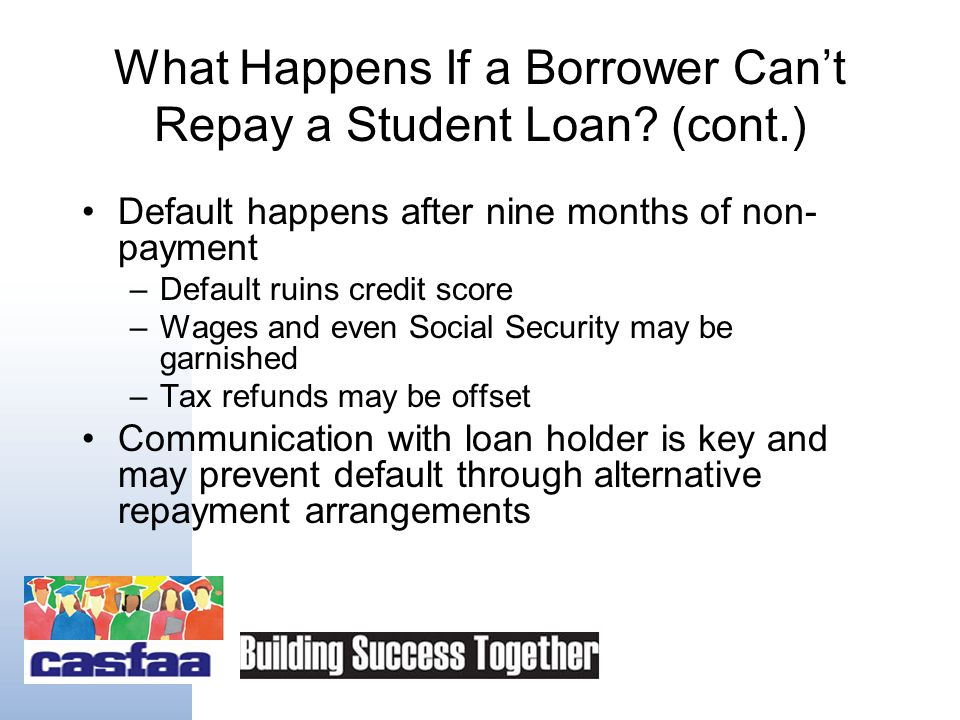 What Happens If a Borrower Can't Repay a Student Loan? Student loans must be repaid whether or not the student finishes his/her program of study Stude