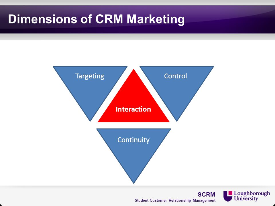 Keys to successful SCRM Prospective Student records should be in the SCRM database Timing is everything Collaboration Work Make it easy for the customer (and users) SCRM Student Customer Relationship Management