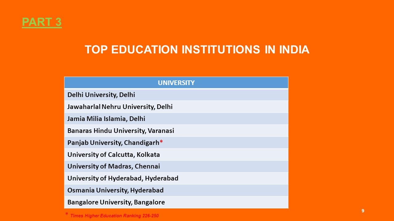 PART 3 TOP EDUCATION INSTITUTIONS IN INDIA UNIVERSITY Delhi University, Delhi Jawaharlal Nehru University, Delhi Jamia Milia Islamia, Delhi Banaras Hindu University, Varanasi Panjab University, Chandigarh* University of Calcutta, Kolkata University of Madras, Chennai University of Hyderabad, Hyderabad Osmania University, Hyderabad Bangalore University, Bangalore 9 * Times Higher Education Ranking 226-250