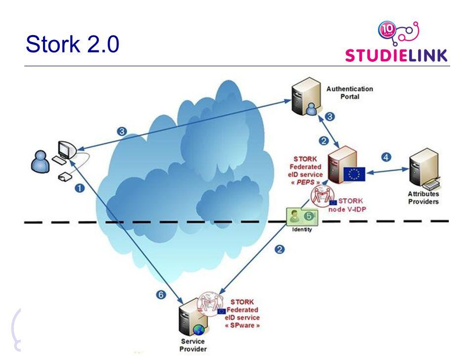 Stork 2.0