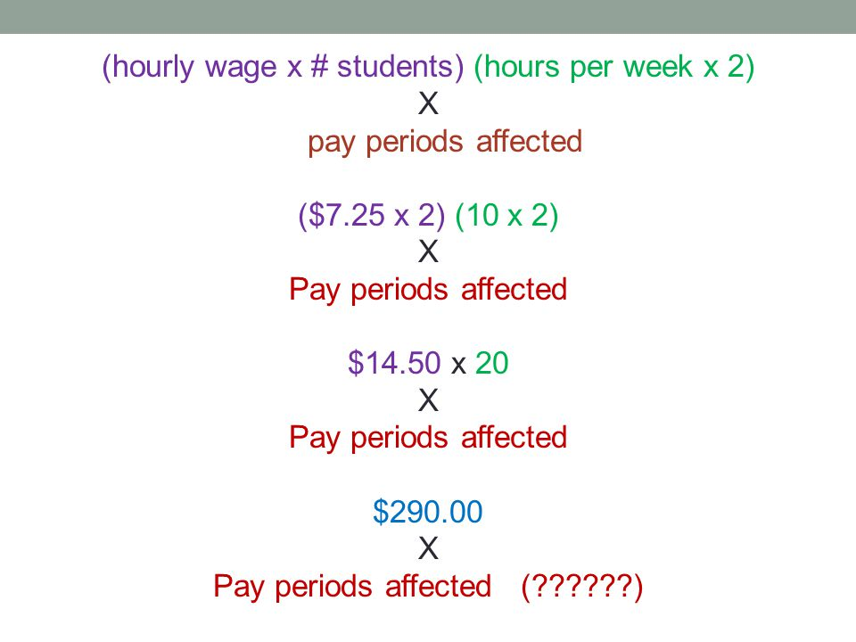 (hourly wage x # students) (hours per week x 2) X pay periods affected ($7.25 x 2) (10 x 2) X Pay periods affected $14.50 x 20 X Pay periods affected $290.00 X Pay periods affected ( )