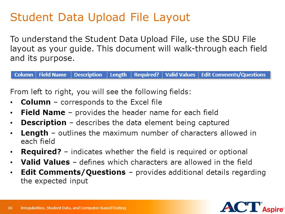 Student Data Upload File Layout To understand the Student Data Upload File, use the SDU File layout as your guide. This document will walk-through eac