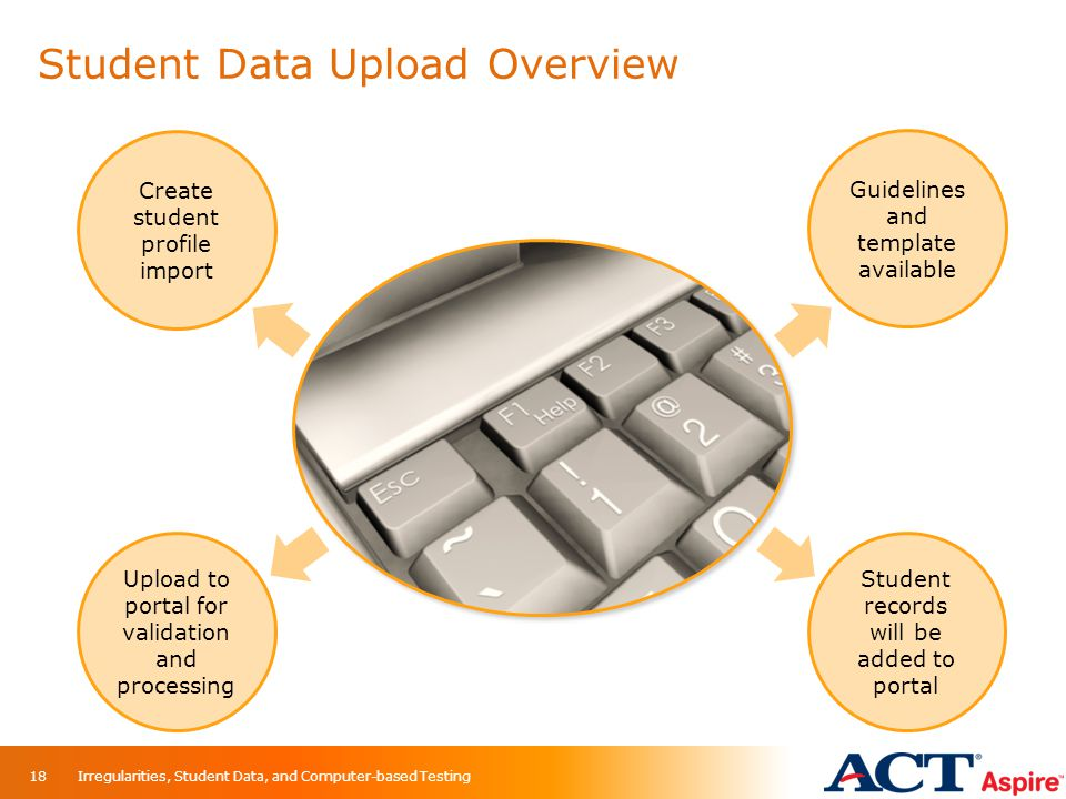Student Data Upload Overview 18 Create student profile import Guidelines and template available Student records will be added to portal Upload to port