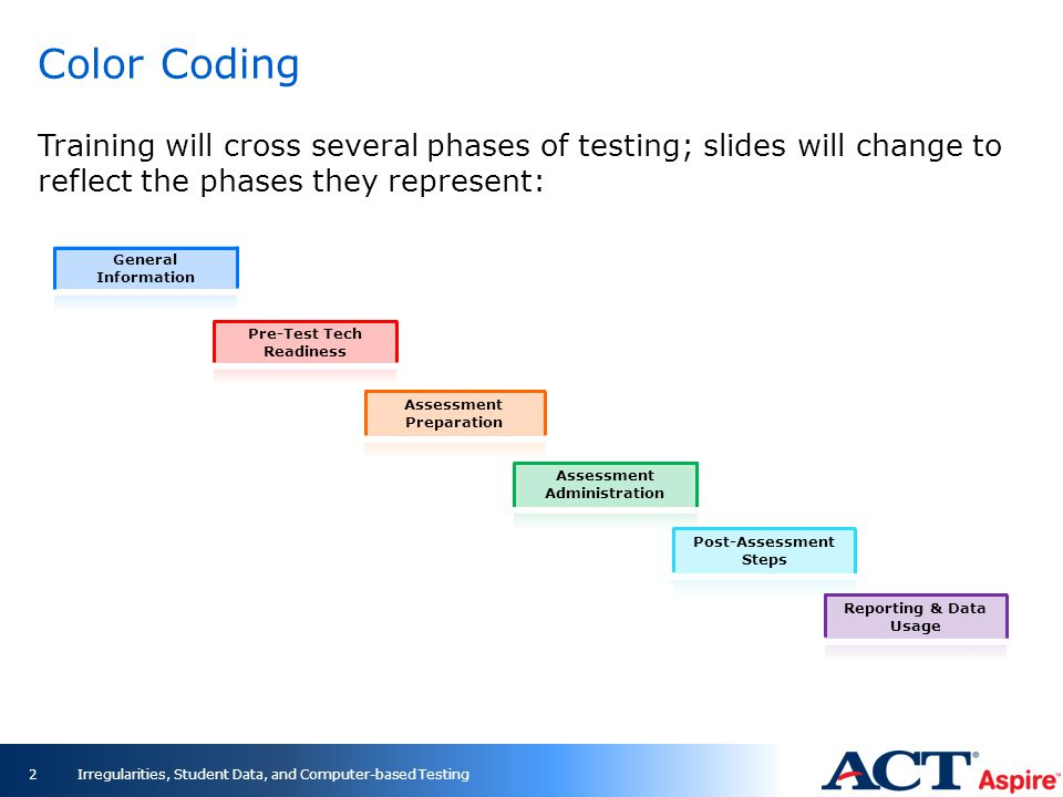 Color Coding Training will cross several phases of testing; slides will change to reflect the phases they represent: 2 General Information Assessment