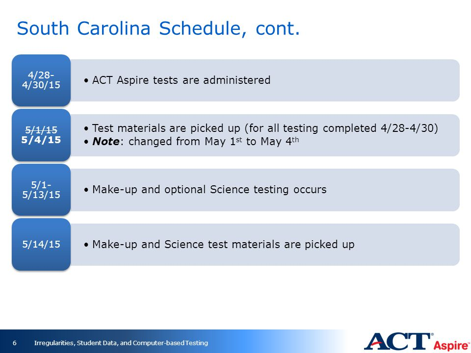 South Carolina Schedule, cont. ACT Aspire tests are administered 4/28- 4/30/15 Test materials are picked up (for all testing completed 4/28-4/30) Note