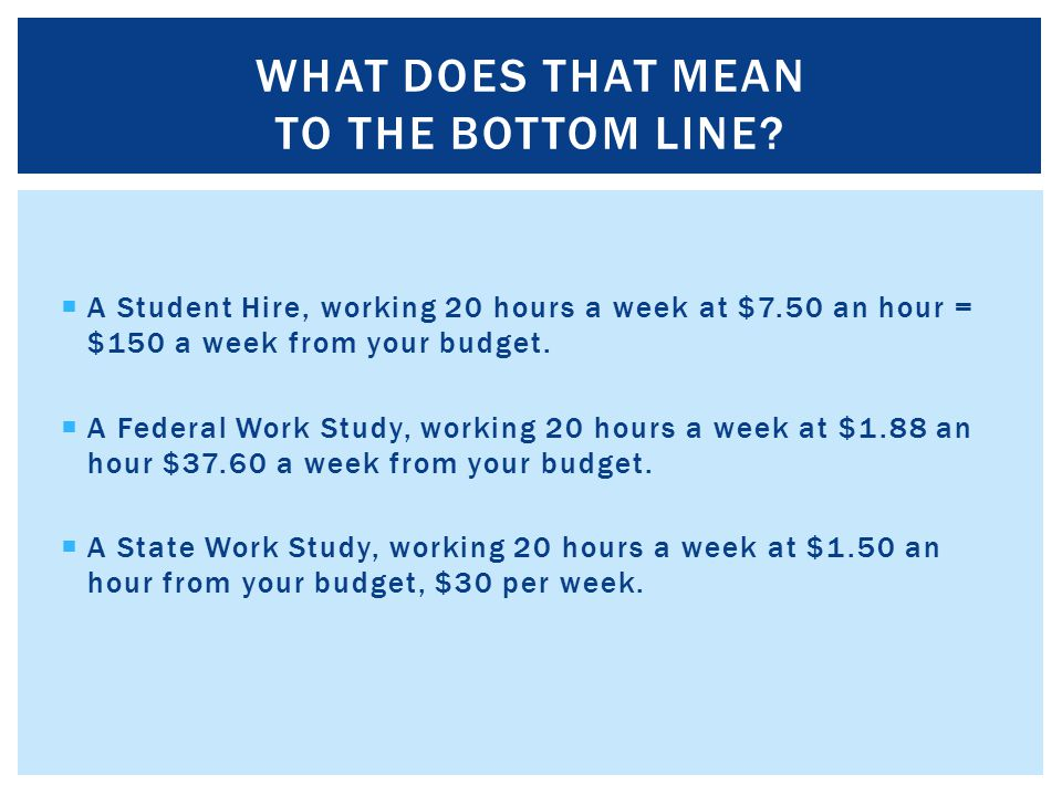  A Student Hire, working 20 hours a week at $7.50 an hour = $150 a week from your budget.