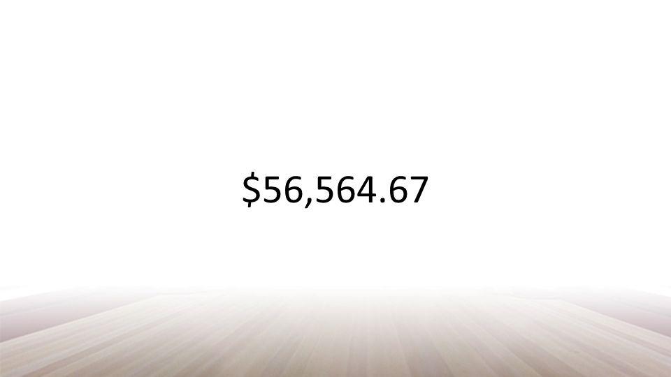 $56,564.67