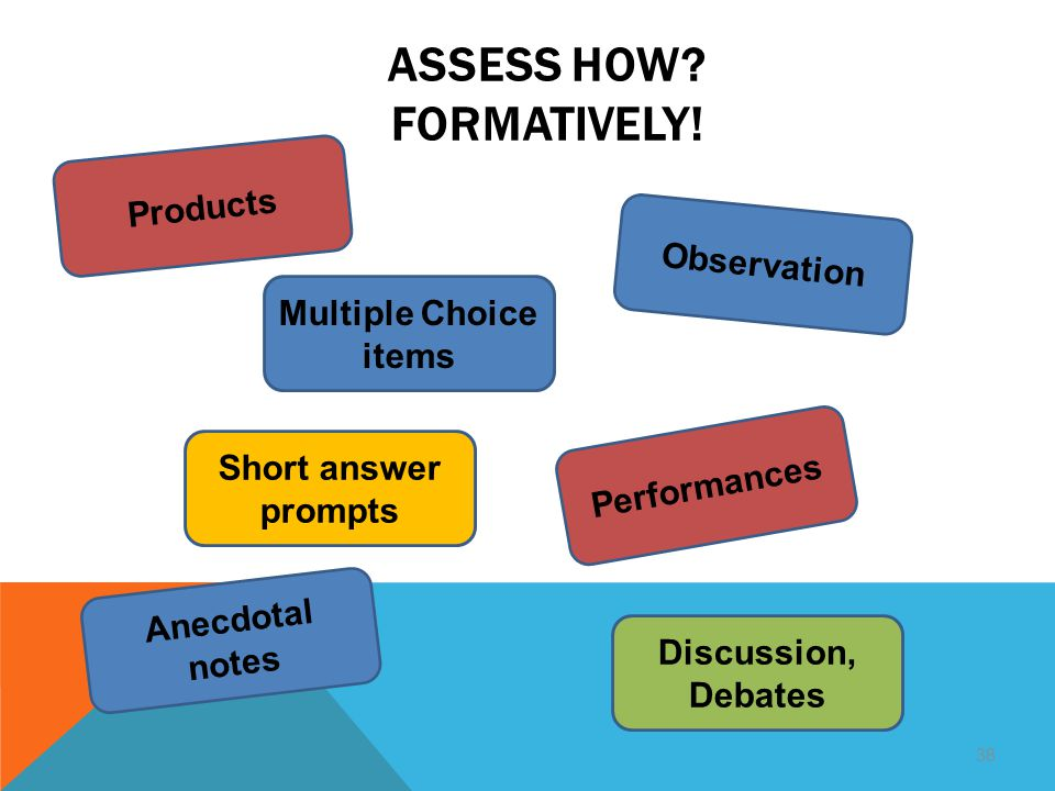 ASSESS HOW? FORMATIVELY! 38 Multiple Choice items Products Observation Discussion, Debates Anecdotal notes Performances Short answer prompts