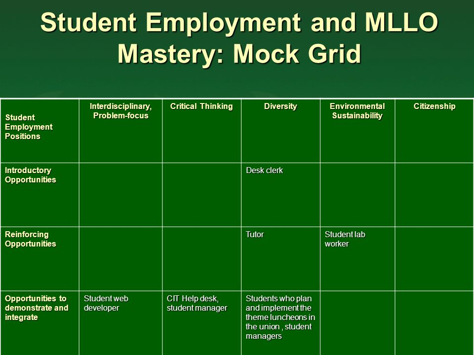 Student Employment and MLLO Mastery: Mock Grid Student Employment Positions Interdisciplinary, Problem-focus Critical Thinking Diversity Environmental Sustainability Citizenship Introductory Opportunities Desk clerk Reinforcing Opportunities Tutor Student lab worker Opportunities to demonstrate and integrate Student web developer CIT Help desk, student manager Students who plan and implement the theme luncheons in the union, student managers