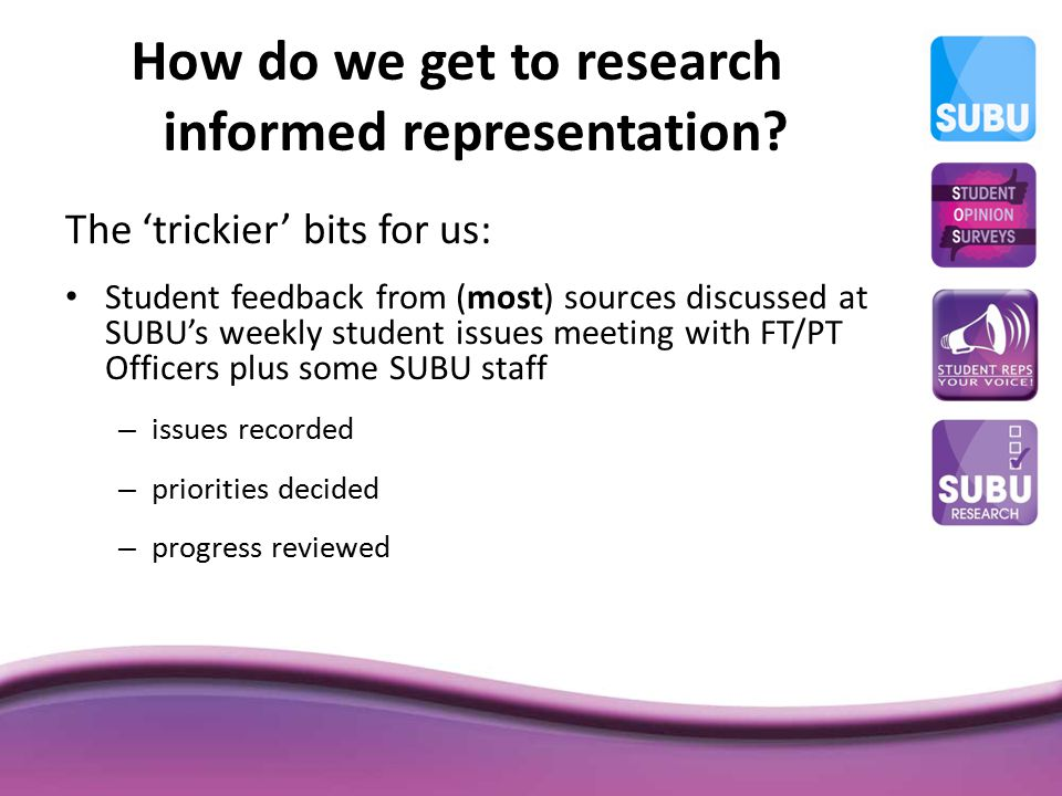 How do we get to research informed representation.