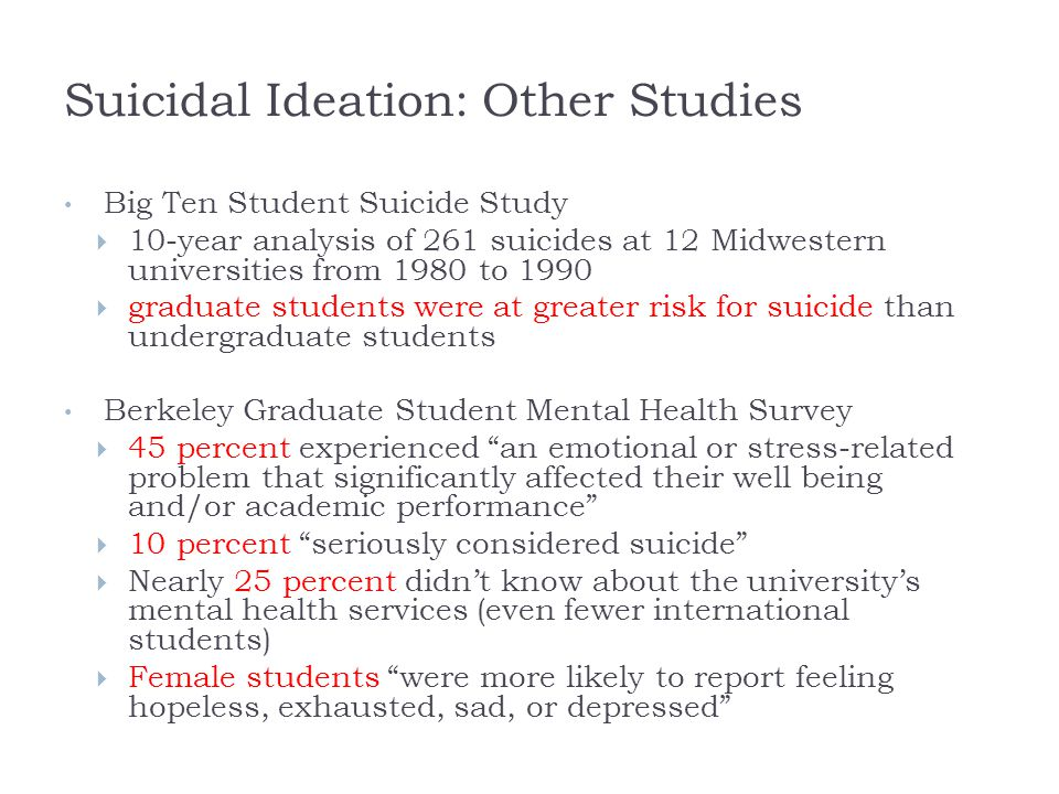 Suicidal Ideation: Other Studies Big Ten Student Suicide Study  10-year analysis of 261 suicides at 12 Midwestern universities from 1980 to 1990  graduate students were at greater risk for suicide than undergraduate students Berkeley Graduate Student Mental Health Survey  45 percent experienced an emotional or stress-related problem that significantly affected their well being and/or academic performance  10 percent seriously considered suicide  Nearly 25 percent didn't know about the university's mental health services (even fewer international students)  Female students were more likely to report feeling hopeless, exhausted, sad, or depressed