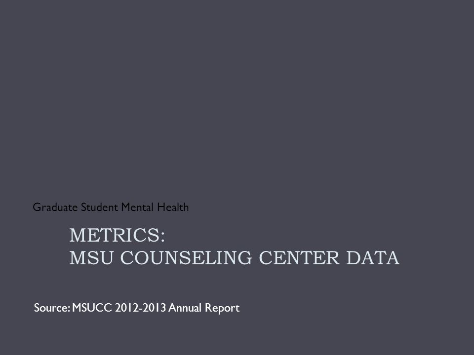 METRICS: MSU COUNSELING CENTER DATA Graduate Student Mental Health Source: MSUCC 2012-2013 Annual Report